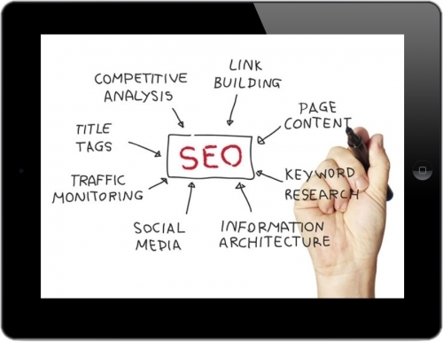 We are a leading UK supplier of SEO services - talk to our team about getting your website onto page 1 of Google