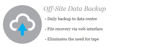 Off-Site Data Backup