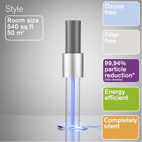 Air Purifier - Ionflow 50 Style Lightair