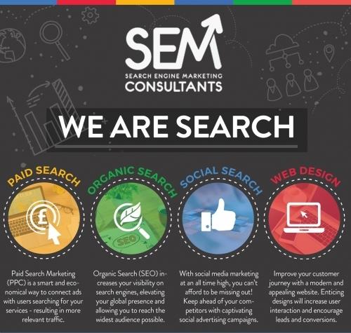SEM Consultants